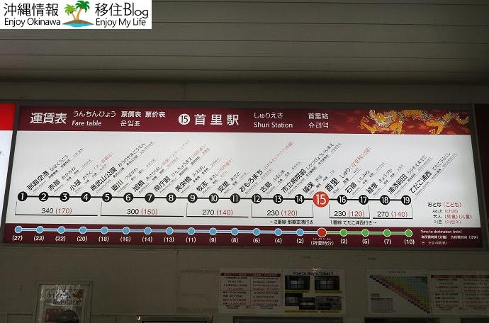 首里駅からの料金